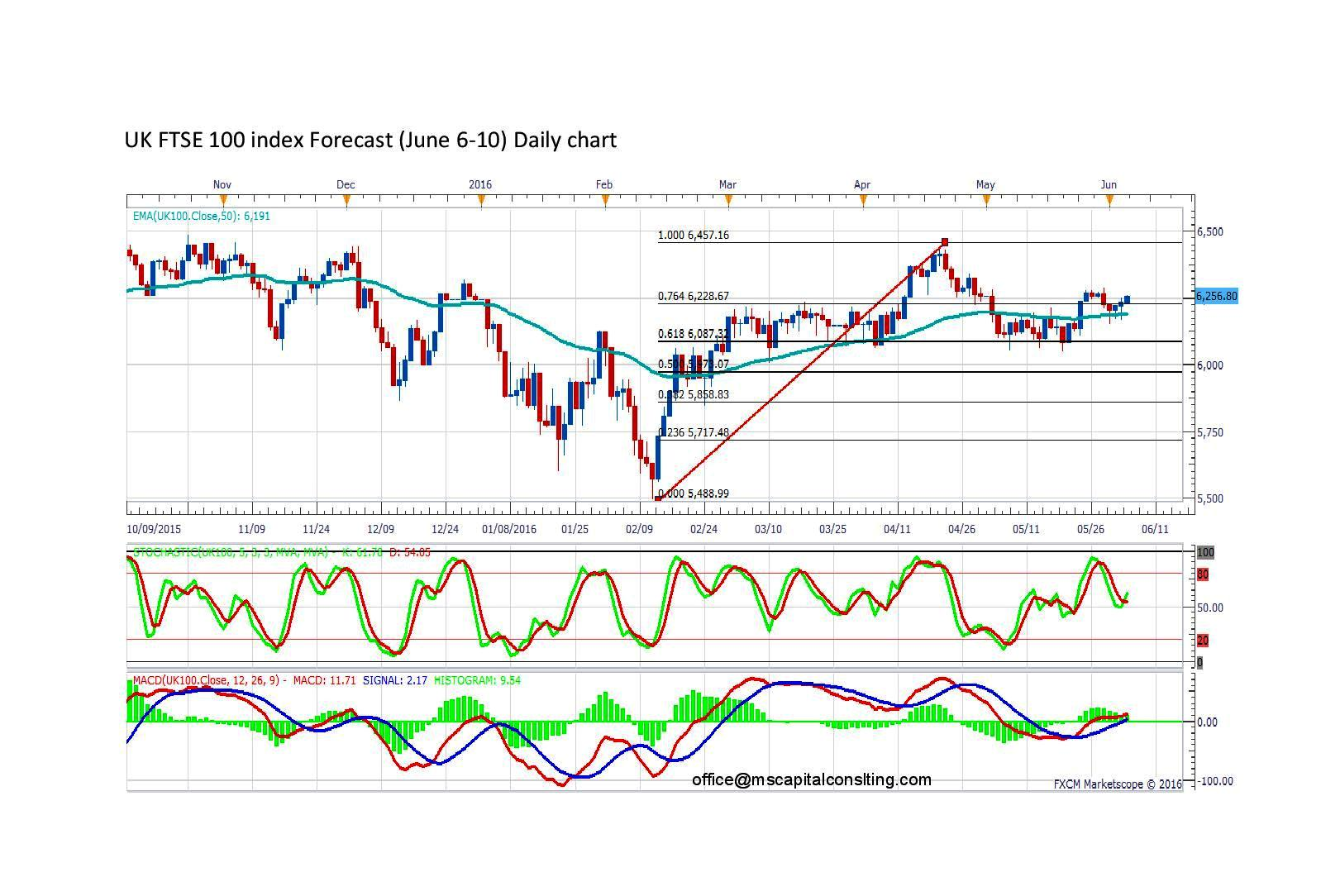 Is the equal-weight sp 500 index issuing a warning to investors?